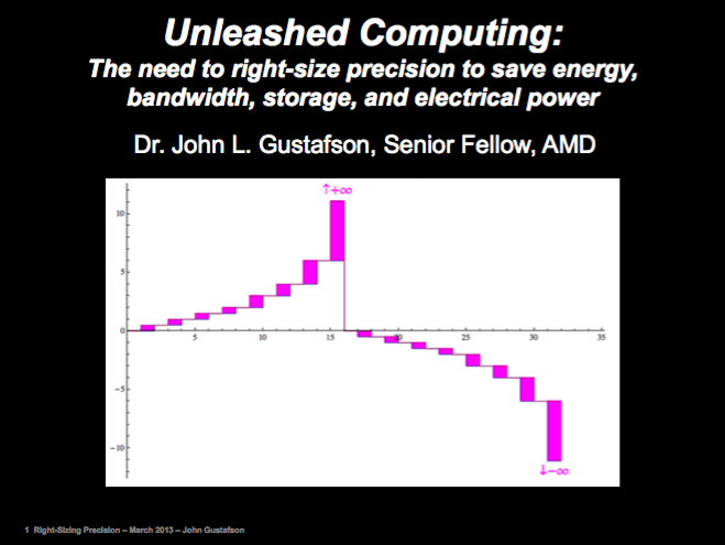 Unleashed Computing: The need to right-size precision to save energy, bandwidth, storage, and electrical power